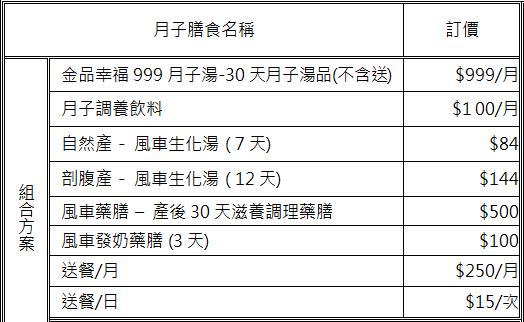 名稱:  order_form_02.jpg 瀏覽次數: 424 文件大小:  115.8 KB